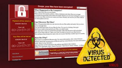 WannaCry is alive. Thousands of users are in danger