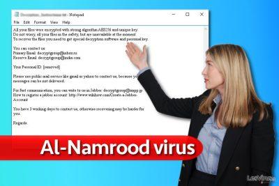 Note laissée par le rançongiciel Al-Namrood