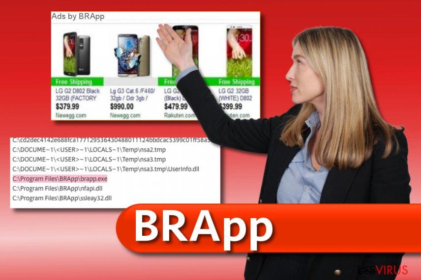 Le virus BRApp instantané