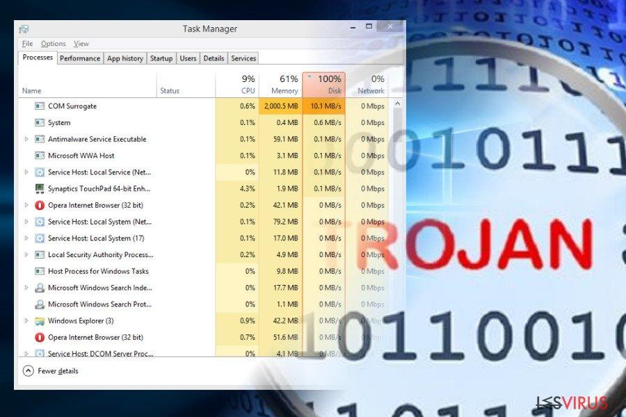Le cheval de Troie COM surrogate entraîne une forte utilisation du CPU