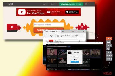 Présentation du virus Flvto Youtube Downloader
