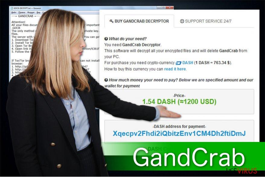 Illustration représentant le rançon-logiciel GandCrab