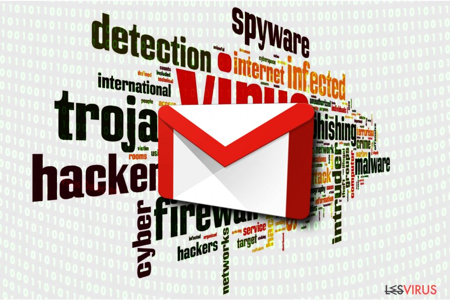 Le virus Gmail
