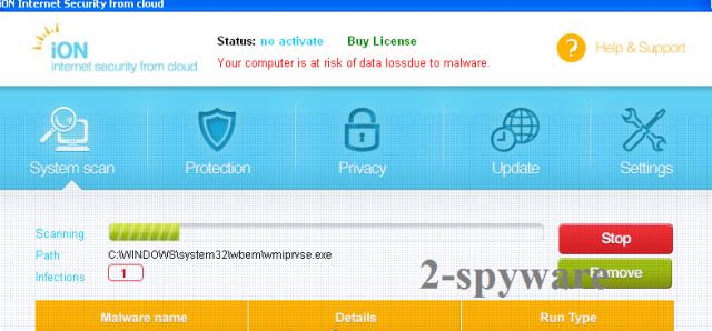 iON Internet Security instantané