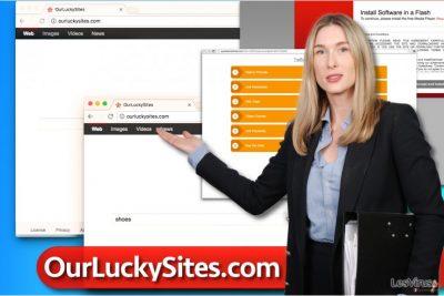 Le virus Ourluckysites.com