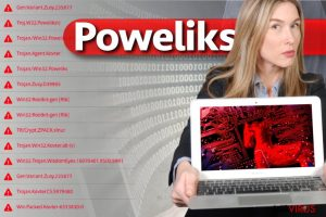 Le virus Poweliks