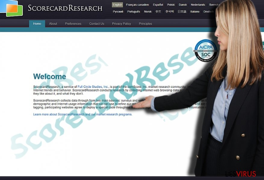 ScorecardResearch.com instantané