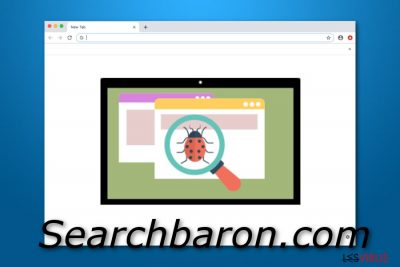 Le PPI Searchbaron.com
