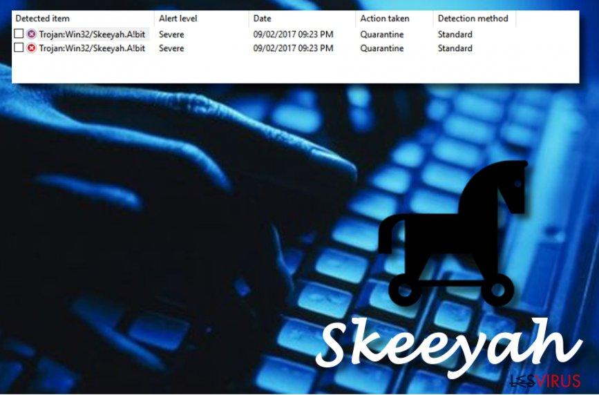 Skeeyah