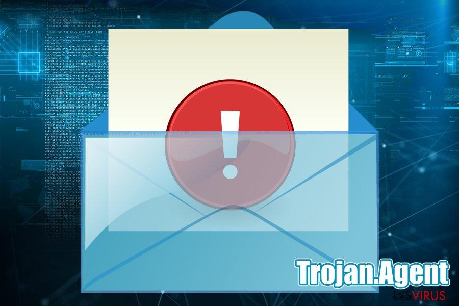 Distribution de Trojan.Agent