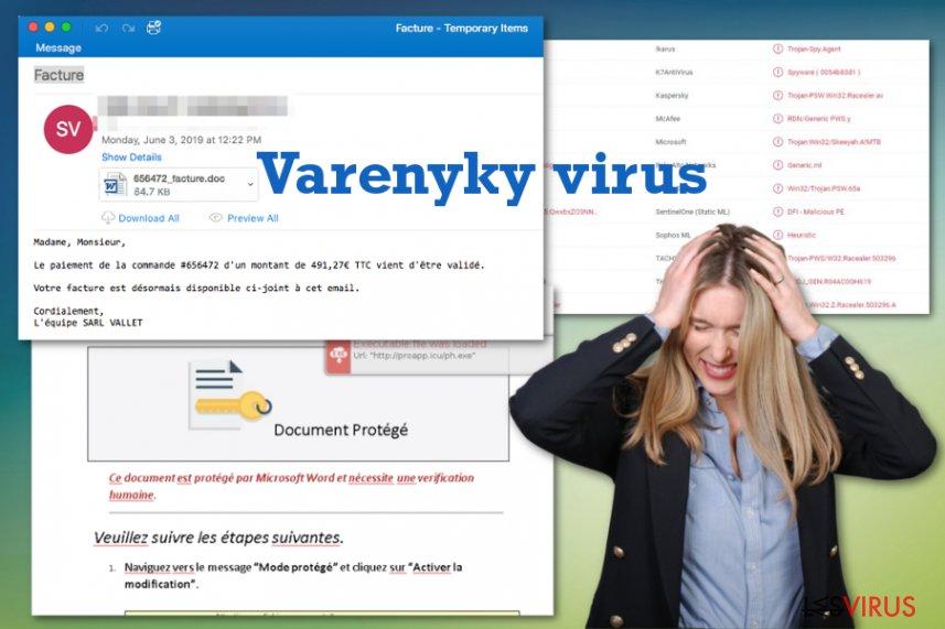 Virus Varenyky