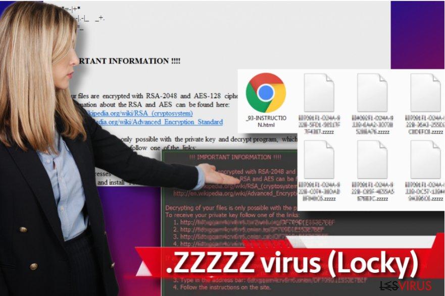 Le virus rançongiciel Zzzzz instantané